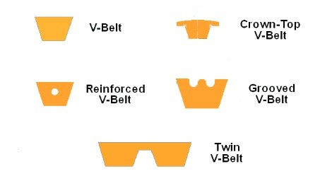 V Belt Option Diagram